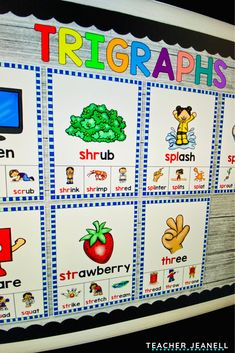 Introduce and reinforce trigraphs with these beautiful phonics posters. These posters will serve as an excellent reference for students throughout the school year. Phonics Bulletin Board, Teacher Bulletin Boards, Bulletin Board Display, Letter Blends, Decoding Strategies, 3 Letter, Phonemic Awareness, Word Work, Anchor Charts