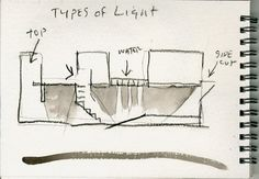 Steven Holl Architects #architecture #sketches