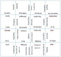 Spanish Numbers 1-30 How Many Worksheet - worksheets, Spain | MFL ...