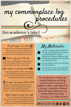 An academic's approach to keeping a commonplace book Writing A Book, Writing Tips, Commonplace Book, Scrapbooking, Bullet Journal Inspiration, Journal Pages, Journal Prompts, Journal Ideas, Smash Book