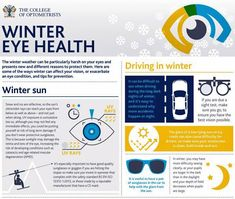 Image result for winter Sun protection eyes