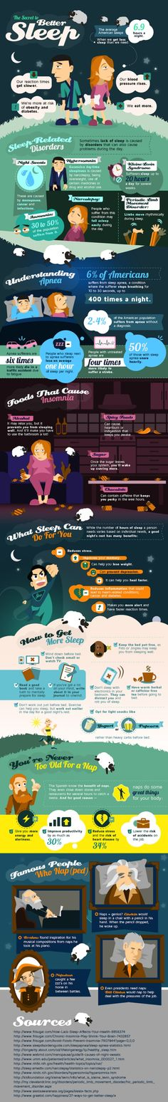 Getting a good night's sleep is essential to our productivity and overall well being. The average American gets 6.9 hours of sleep per night, far less than the recommended 8. When we get less sleep than we need, we have slower reaction times, our blood pressure rises and we tend to eat more.   #sleep #sueño #infographic #infografia