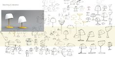 ideation graphics - Google Search
