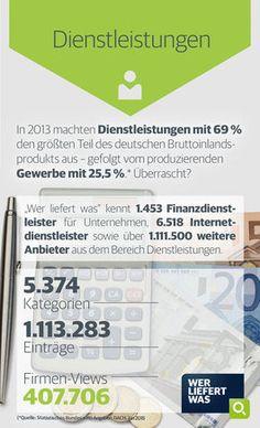 wlw-Wissen zur Branche Dienstleistungen: Dienstleistungen machen den größten Teil des deutschen BIP aus. Diese und weitere Informationen zur Branche Dienstleistung finden Sie unter wlw.de!