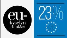 MOT:n EU-kyselyn tulokset: vain 23 % luottaa unioniin