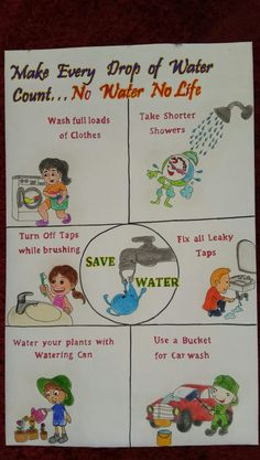 Save water now Save Water Images, Save Earth Posters, Poster On Save Water, Save Environment Posters, Save Water Poster Drawing, Save Water Save Life, Water Saving Tips, Importance Of Water, Water Kids