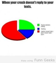 Funny Texts Crush On Pinterest