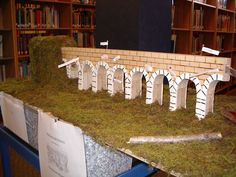 Image working model of aqueduct