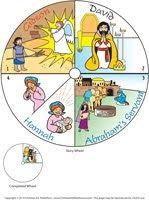 Children's Ministry Blog: Bible Lesson: Talking to God in Prayer