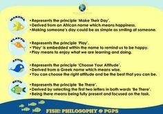 fish philosophy - Google Search