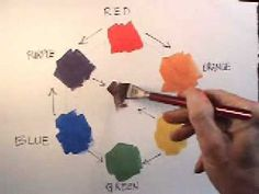 Watercolor Video Tutorial: Color Theory 4 Ways To Mix Colors In Watercolor Watercolor Mixing, Watercolor Video, Watercolour Tutorials, Watercolor Techniques, Art Techniques, Watercolor Paintings, Watercolours, Painting Lessons, Art Lessons