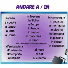 Italian Verbs, Italian Grammar, Italian Vocabulary, Italian Phrases, Italian Language, Learn To Speak Italian, Italian People, Italian Lessons, Italian Beauty