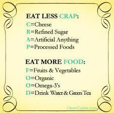 November 30 Day Clean Eating Challenge & Paleo/Primal Explanation (of sorts) @Elizabeth B