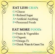 November 30 Day Clean Eating Challenge & Paleo/Primal Explanation (of sorts) @Elizabeth Lockhart B
