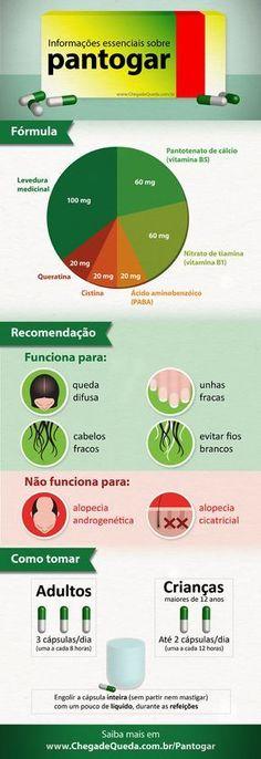 Informações fundamentais sobre Pantogar, um dos mais famosos complexos de vitaminas para o cabelo! Saiba mais em: http://www.chegadequeda.com.br/pantogar