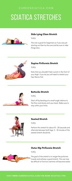 Pin By Zblulion On Healing Remedies Sciatica Stretches Sciatica Pain Treatment, Sciatica Pain Relief, Sciatic Pain, Sciatic Nerve, Nerve Pain, Sciatica Stretches, Body Stretches, Piriformis Muscle, Gentle Yoga