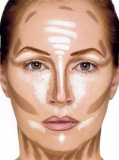 Face contouring and highlighting. A simple tutorial, with a list of products to use.