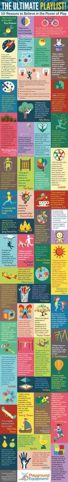 The 50 Reasons to Believe in the Power of Play Infographic shows that young children need to play more and stress less due to standardized testing.
