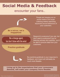 """""""Most companies are afraid of criticism concerning their #socialmedia presence and negative #feedback that they get from their followers/fans.  Here are some #tips in order to encounter your fans and turn a seemingly negative situation to your advantage.."""""""