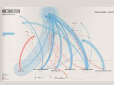 Both clever use of colors and direction of lines for donor - receiver concept Information Visualization, Data Visualization, Information Design, Information Graphics, Sankey Diagram, Big Data, Diagram Chart, Graphisches Design, Typography Layout