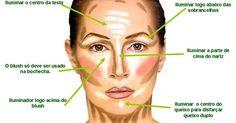 Tudo de Maquiagem: Como usar o Iluminador e Pó bronzeador