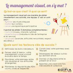 Le Management, Project Management, Etre Un Bon Manager, Amélioration Continue, Work Productivity, Investment Portfolio, Student Studying, Human Resources, Business Planning