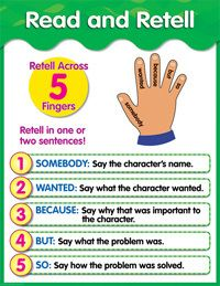 Read Retell Reading Comprehension Poster Chart CTP New | eBay