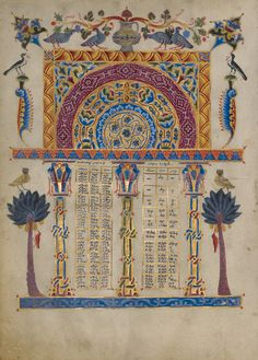 """Canon tables from the Zeyt'un Gospels,"" T'oros Roslin, 1256, Armenian. The Zeyt'un Gospels, made in the scriptorium at Hromklay for Katholikos Constantine I in 1256, are the earliest signed work of T'oros Roslin, the most accomplished illuminator and scribe in Armenia in the 1200s."