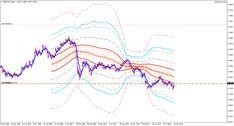 Chart GBPUSD, W1, 2019.10.19 08:57 UTC, InstaForex Group, MetaTrader 4, Demo Create Yourself, Chart, Group