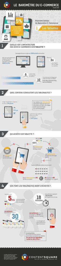 Content Square Infographic : E-Commerce Tablet Barometer Internet Advertising, Internet Marketing, Online Marketing, Digital Marketing, Visualisation, Data Visualization, Social Design, Web Design, E Commerce