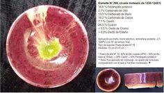 Ciruela moteado - Facebook Verónica Alonso http://elbarroyyo.blogspot.com.ar/2013/10/variaciones-esmalte-de-alta-n-329-1230c.html?m=1