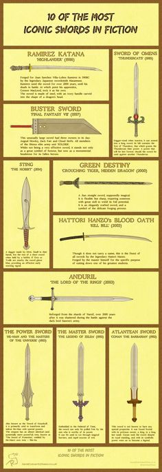 10 of the Most Iconic Swords in Fiction by Robert Shaw. I think Excalibur should have been the first one listed, but there are surely many missing. What else should be here?