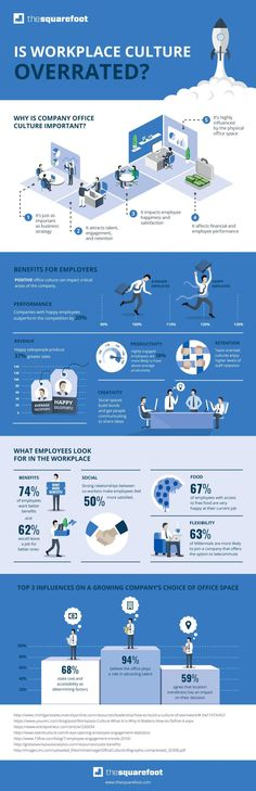 Is Workplace Culture Overrated? (Infographic)