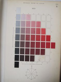 Collection of early Munsell Color books. Photo credit: Mark ...