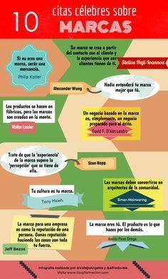 10 #citas célebres sobre #Marcas #infografia