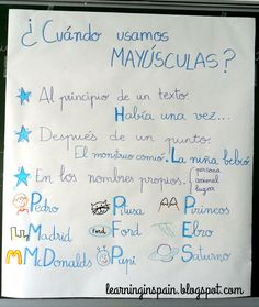 Capital letters in Spanish anchor chart