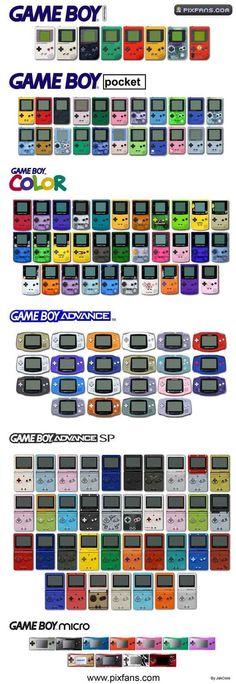 Todas as cores já lançadas para Game Boy.