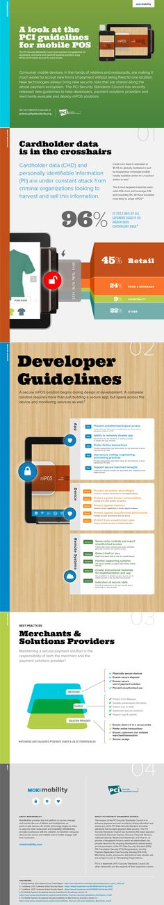 A look at the security guidelines for mobile POS Infographic Digital Media Marketing, Point Of Sale, Pos, Infographic, Retail, Articles, Behance, Business, Infographics