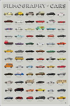 The Filmography of Cars Lithograph An artist with an awesome name: Calm The Ham, has created an awesome poster. This 24 X 36-inch litho print...