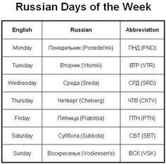 russian language word charts | Source: http://eastcheap.org/russian_dow.html