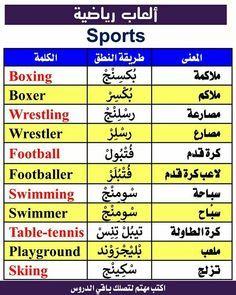 أشهر 1000 كلمة تستخدم في اللغة الانجليزيه مترجمة بمثابة قاموس Bookpdf1 Learn English Learn English Words Learning Arabic
