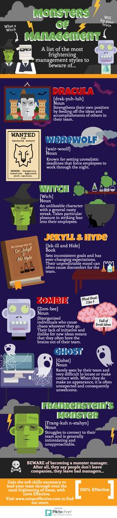 BEWARE OF BAD BOSSES: Here's an infographic to help you identify the signs of a monster manager! #BadBosses #NightmareManagers #Infographic