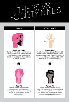If you are looking for Women's Boxing Gloves, this is good information to know. Society Nine worked very hard to understand how to best create glove for female fighters. Boxing Outfit For Women, Women Boxing, Female Boxing, Kickboxing Gloves, Kickboxing Workout, Kickboxing Women, Kick Boxing For Beginners, Mixed Martial Arts Training, Kick Boxing Girl