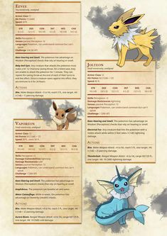 Post with 41488 views. Pokemon Dungeon, Pokemon Rpg, Pokemon Pokedex, Dungeons And Dragons Homebrew, D&d Dungeons And Dragons, Dnd Stats, Shadow Of Mordor, Night Elf, Game Night