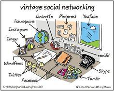 El Social Networking de antes, cuando no existía Internet #Humor Facebook Twitter