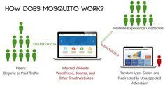 Exploit MosQUito Rouba Tráfego Legítimo de Sites Wordpress e Joomla.