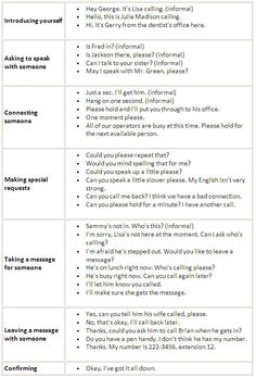 Common phrases to help you speak politely on the telephone in English. - learn English,vocabulary