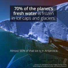 70% Of Earth's Fresh Water Is Frozen