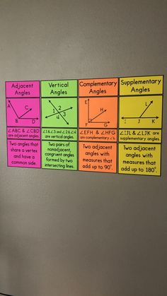 These bulletin board posters will help your or grade math class identify types of angle pairs! Add them to your word wall or anchor charts - this is cute math classroom decor! Math Strategies, Math Resources, Math Tips, Math Classroom Decorations, Maths Classroom Displays, Math Tutorials, Maths Tricks, Math Bulletin Boards, Math Word Walls