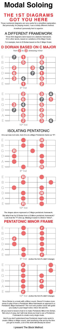 980 best Guitarra images on Pinterest | Guitar lessons, Guitar chord ...